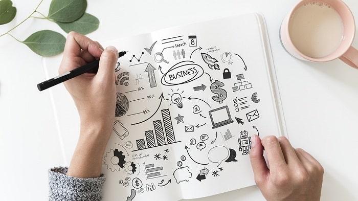 Estrategias para encontrar el empleo que más se adapte a tu perfil